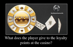 What are the loyalty points (FPP) at an online casino