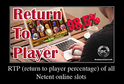 RTP (return to player percentage) на ротативки